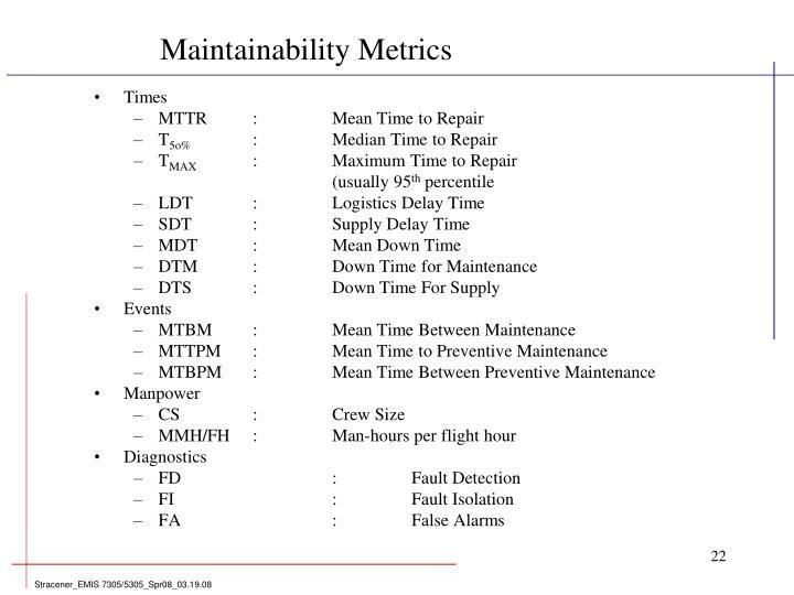 Maintainability Metrics