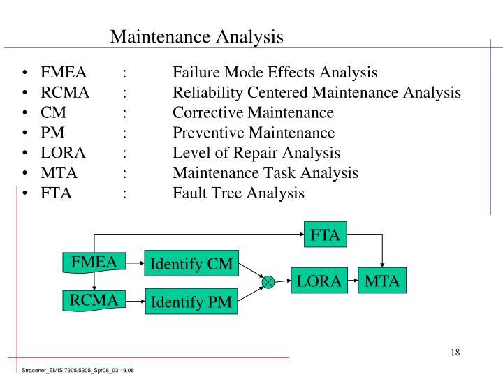Maintenance Analysis