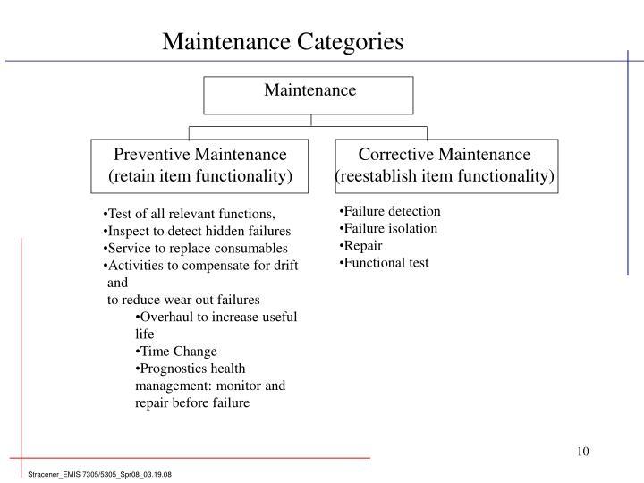Maintenance Categories