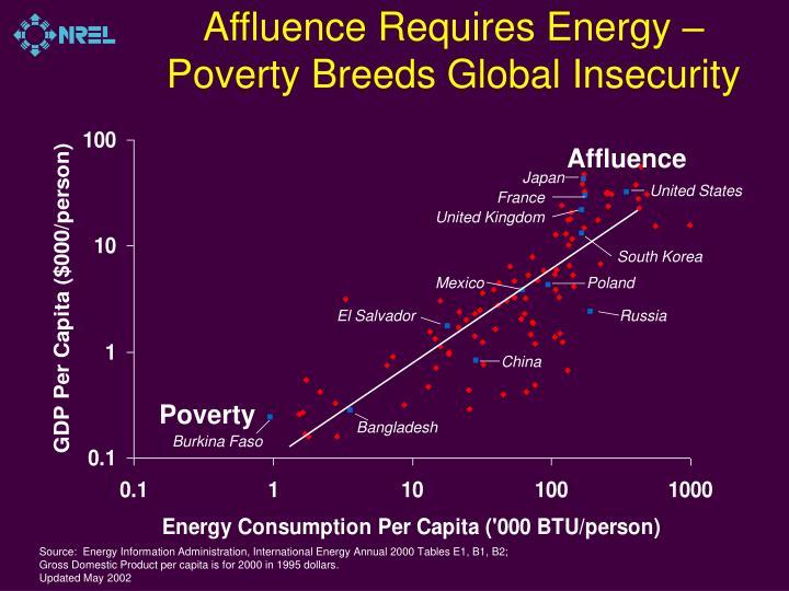 globalisation breeds poverty and exploitation Globalization and its effect on world poverty and inequality hardy loh rahim, zanariah zainal abidin, selina dang siew ping, mohamed khaidir alias and azim izzuddin muhamad.