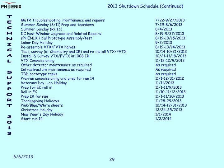 2013 Shutdown Schedule (Continued)