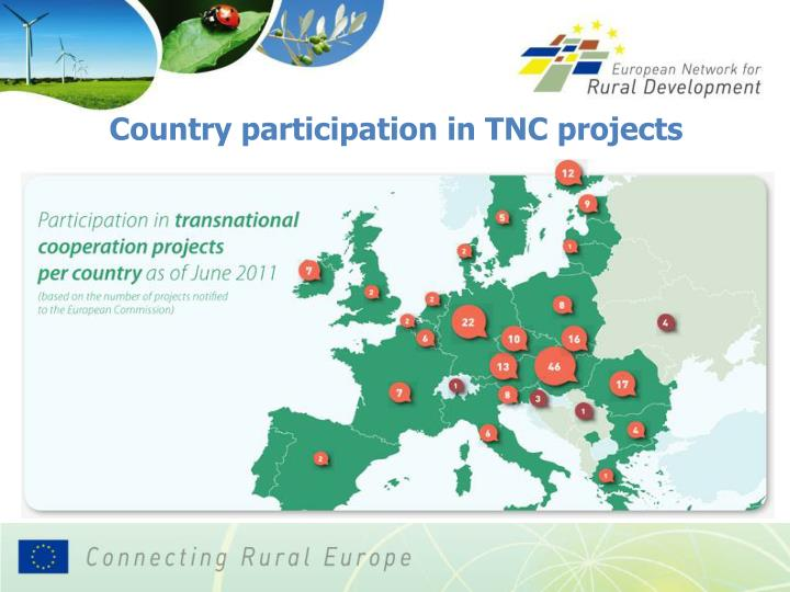 Country participation in TNC projects