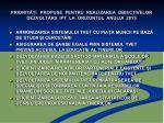 priorit i propuse pentru realizarea obiectivelor dezvolt rii ipt la orizontul anului 2015