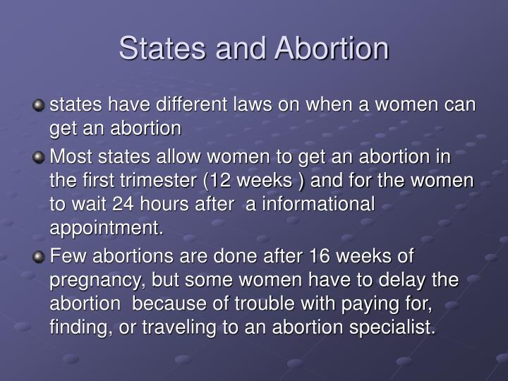 States and Abortion