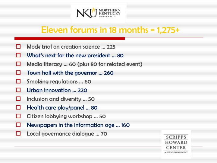 Eleven forums in 18 months = 1,275+