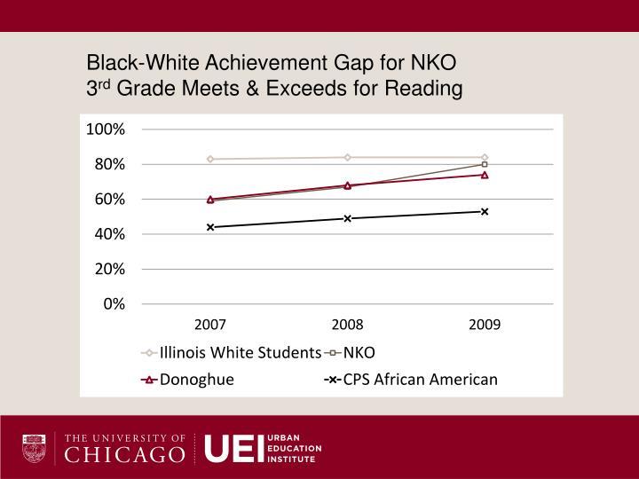 Black-White Achievement Gap for NKO