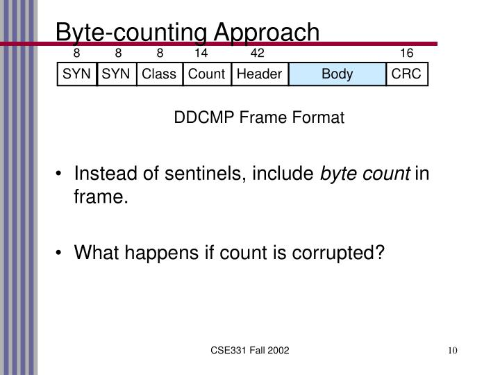 Byte-counting Approach
