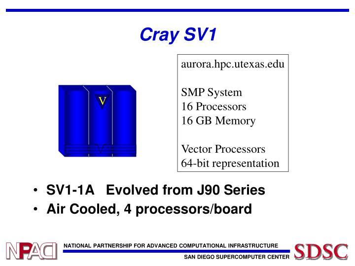 Cray sv11
