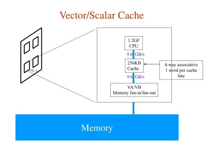 Vector/Scalar Cache