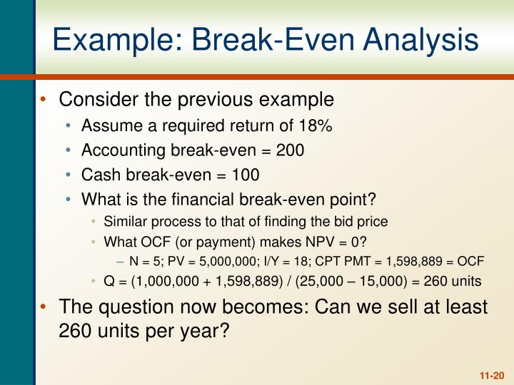 questions on break even analysis