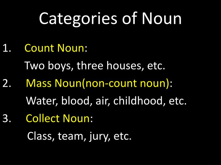 noun classes of silozi Types of noun there are several different types of noun, as follows: common noun a common noun is a noun that refers to people or things in general, eg boy, country, bridge, city, birth, day, happiness proper noun.