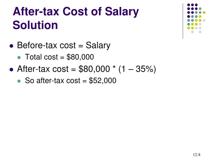 After-tax Cost of Salary Solution