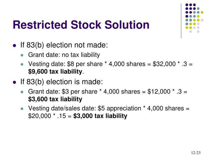 Restricted Stock Solution