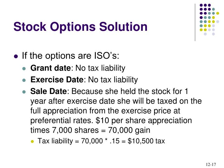 Stock Options Solution
