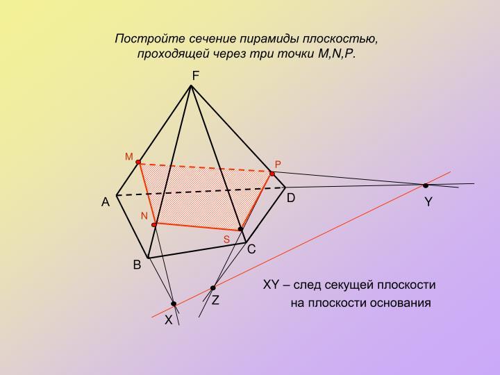 Постройте сечение пирамиды плоскостью,