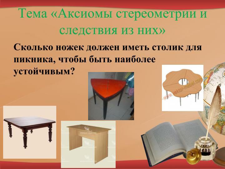Тема «Аксиомы стереометрии и следствия из них»