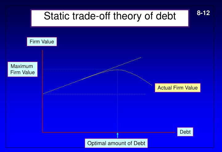 capital structure and valuation • if the capital markets and financing systems are not supportive of hostile capital structure is irrelevant n the value of a firm is independent of its debt.