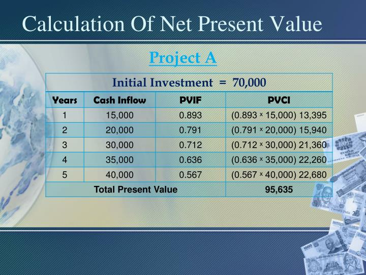 Calculation Of Net Present Value