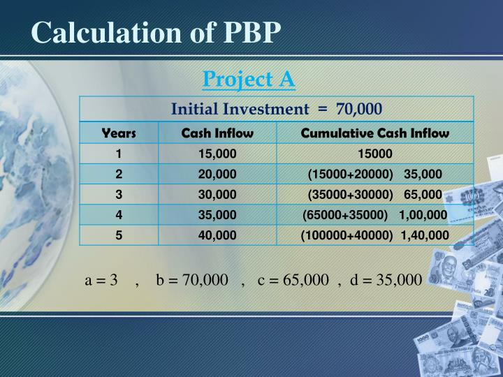 Calculation of PBP