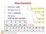 aho corasick3