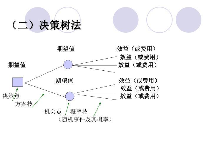 (二)决策树法