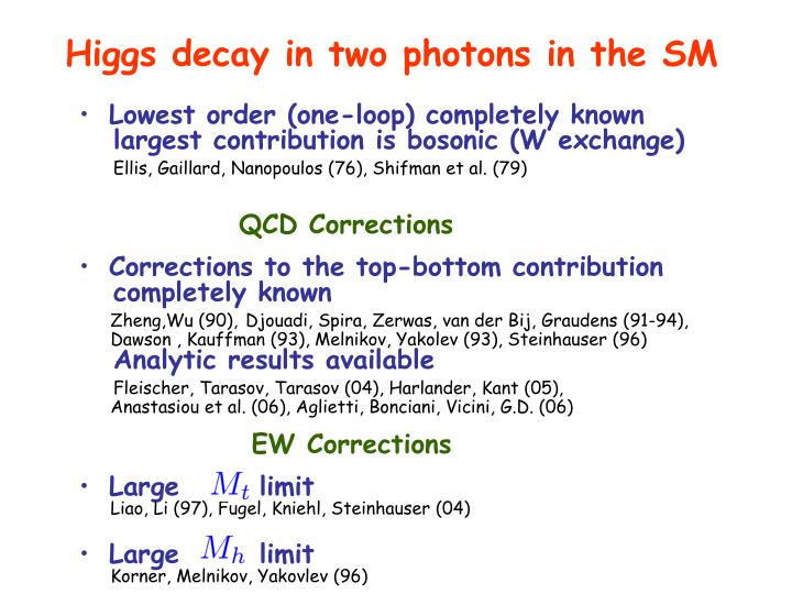 Higgs decay in two photons in the SM