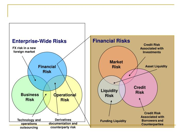 do you agree with ravi suria s analysis of the credit risks associated with amazon s bonds What is credit risk analysis or credit risk assessment its analysis and assessment mean the same both these terms are used counterparty credit risk is the risk that a counterparty (ie another party of the contract) will not fulfill his financial obligation.
