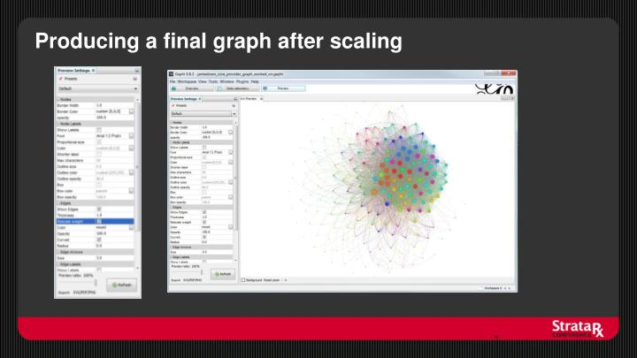 Producing a final graph after scaling