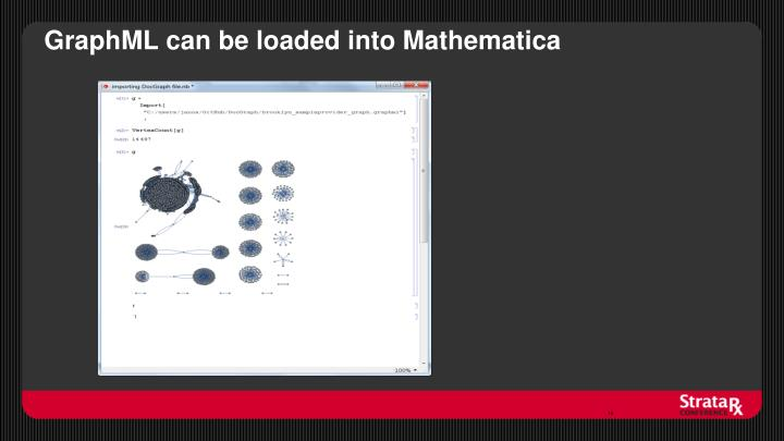 GraphML can be loaded into Mathematica