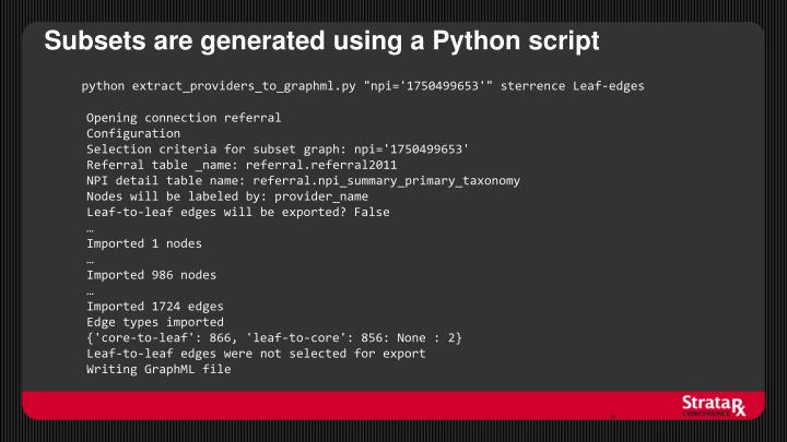 Subsets are generated using a Python script