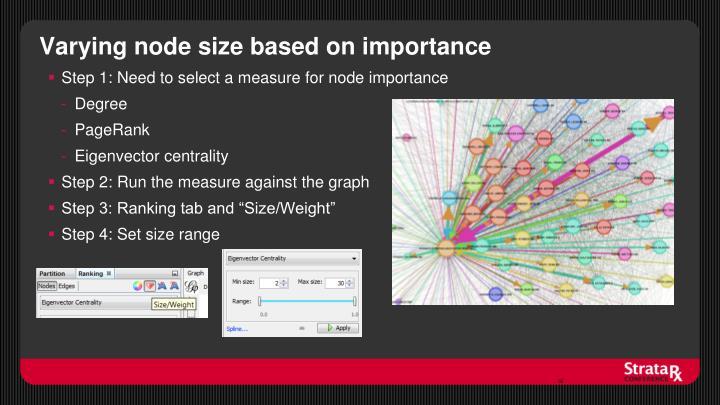 Varying node size based on importance
