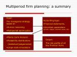 multiperiod firm planning a summary