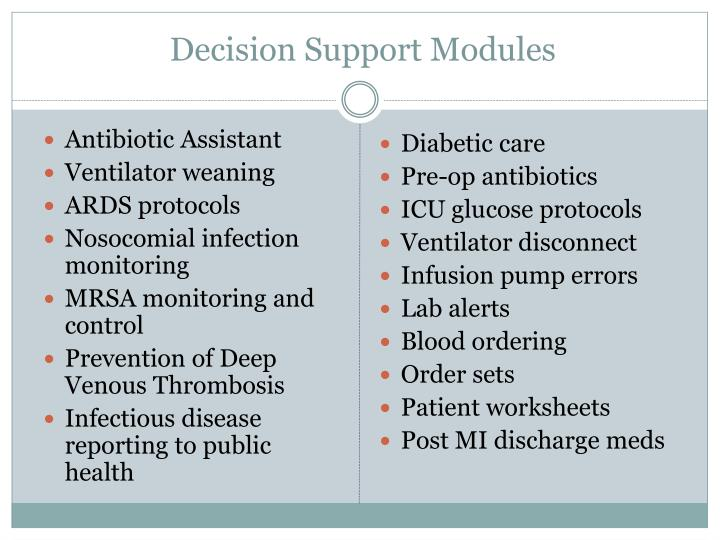 Decision Support Modules