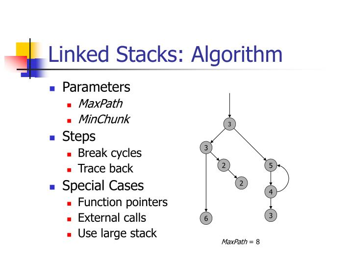 Linked Stacks: Algorithm