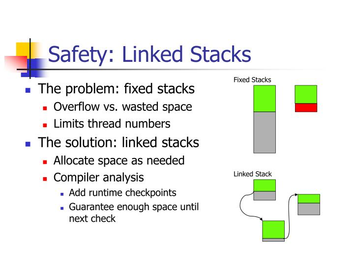 Safety: Linked Stacks