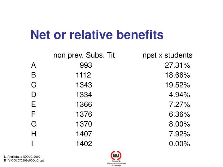 Net or relative benefits
