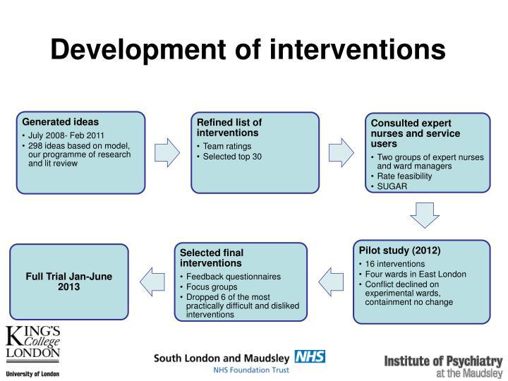 Development of interventions