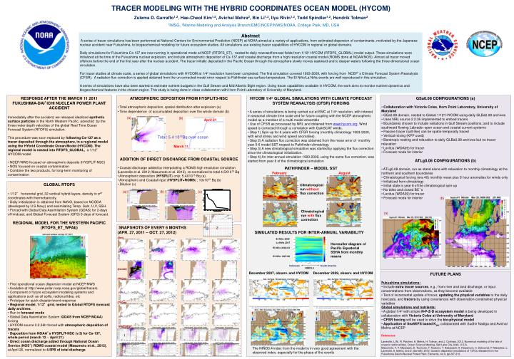 TRACER MODELING WITH THE HYBRID COORDINATES OCEAN MODEL (HYCOM)