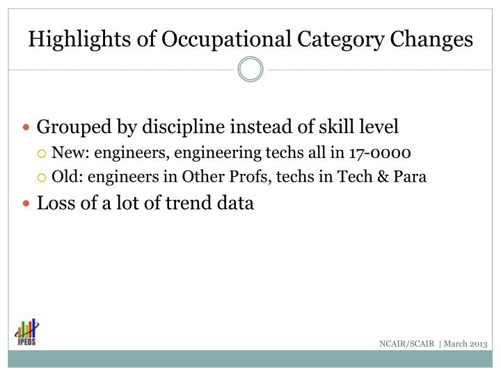 Highlights of Occupational Category Changes
