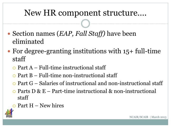 New HR component structure….