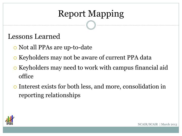 Report Mapping