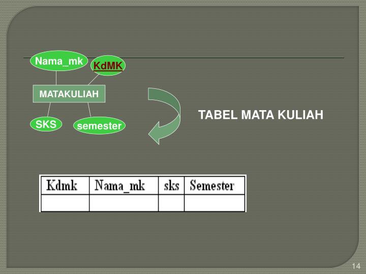 Nama_mk