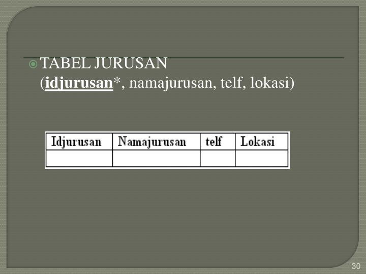 TABEL JURUSAN