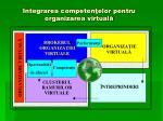 integrarea competen elor pentru organizarea virtual