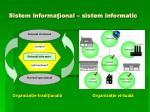 sistem informa ional sistem informatic