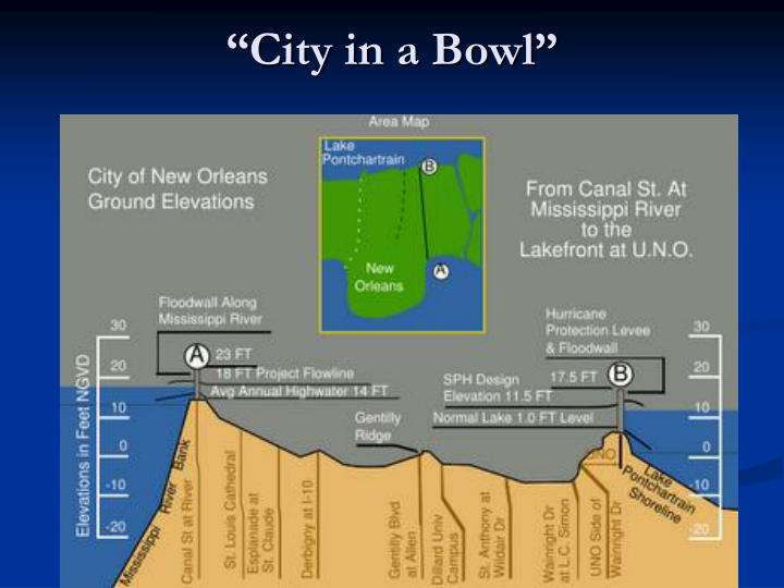 """""""City in a Bowl"""""""
