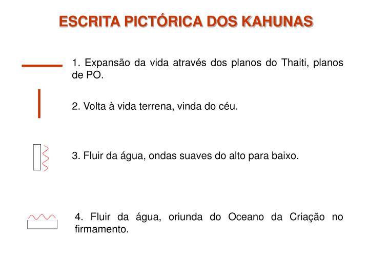 ESCRITA PICTÓRICA DOS KAHUNAS