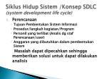 siklus hidup sistem konsep sdlc system development life cycle