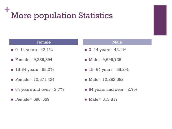 More population Statistics
