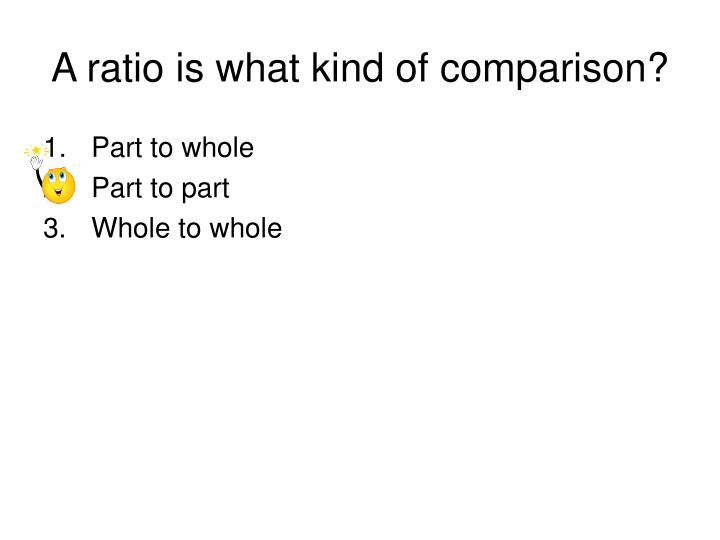 A ratio is what kind of comparison?